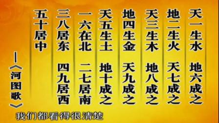 曾仕强易经完全通-01中华文化的根源在河洛