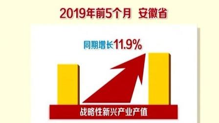安徽省前5月战略性新兴产业产值增长百分之11.9 每日新闻报 20190714 高清版