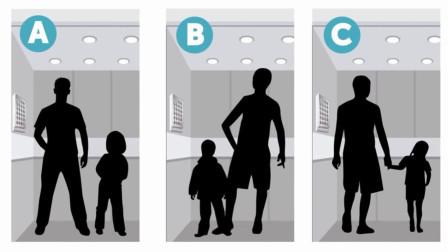 脑力测试:电梯的里的三个场景,哪个男人是绑架犯,为什么?