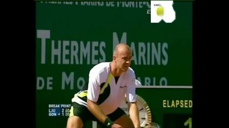 【HL】冈萨雷斯VS柳比西奇 2006年蒙特卡洛大师赛四分之一决赛