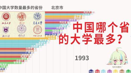 中國哪個省的大學最多進來看看就知道了數據可視化