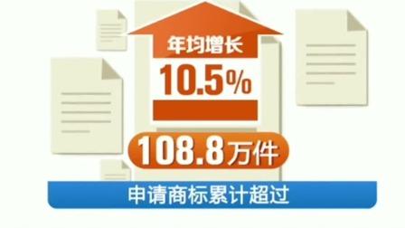 国外申请人在华申请发明专利持续增长