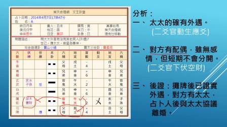 六爻预测:老婆是否出轨/外遇?(#文墨龙六爻分析248)