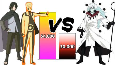 鸣人&佐助VS宇智波斑:战斗力对比图表!