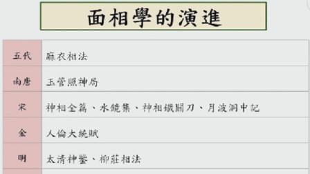 有玄人改运:中国相学文化三千年历史