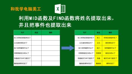 EXCEL函数技巧:在EXCEL中用FIND及MID函数提取姓名及事件