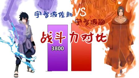兄弟之战:宇智波佐助vs宇智波鼬,同期战斗力对比!