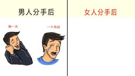男女分手后的区别2张图爆笑对比形象到笑喷