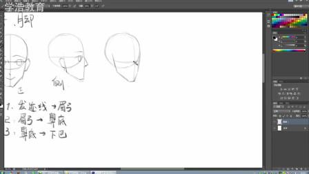 [绘画头像]动漫头像的多种角度绘画