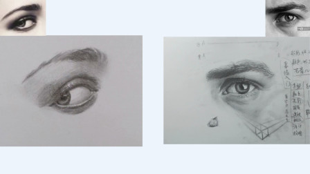3分钟教会你画眼睛,米字起形法和整体起形法,你更喜欢哪个了?