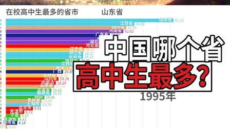 中國哪個省的高中生最多看完這份數據你就知道了數據可視化