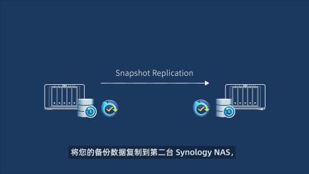 如何将 Active Backup for Business 数据复制到其他异地群晖 NAS