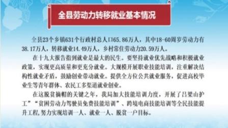 扶贫大讲堂:《培训就业扶贫项目》临县劳动就业局,刘星