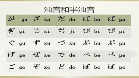 为什么日语中带有汉字,是哪个朝代传过去的?今天算长见识了