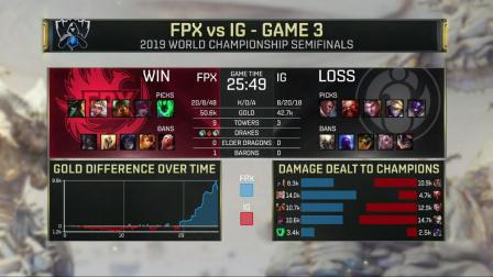 S9小组赛:IG这视野运营不行啊,FPX要进决赛的节奏