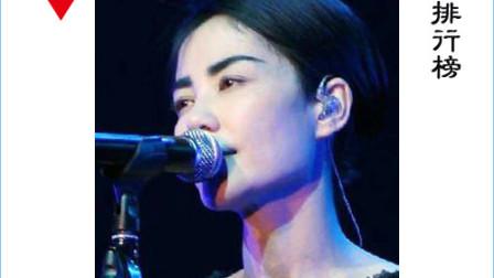 香港歌星排行榜扑克牌,红桃Q——王菲