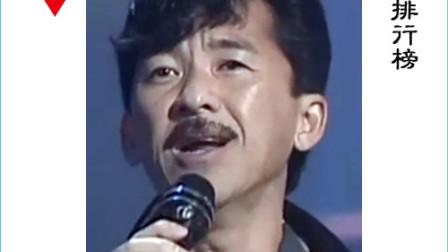 香港歌星排行榜扑克牌,红桃K——林子祥