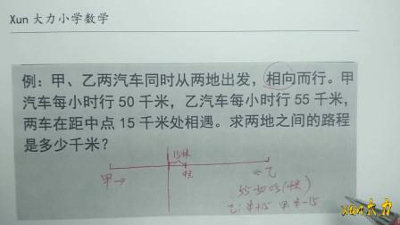 五年级数学奥数辅导,行程问题要掌握,这题做错的不少