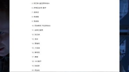 亚洲最伟大导演排名,前三被日本人包圆,这是有黑幕吗?