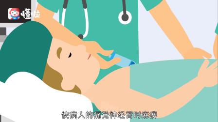 在手術中,被麻醉的病人突然醒來會怎樣