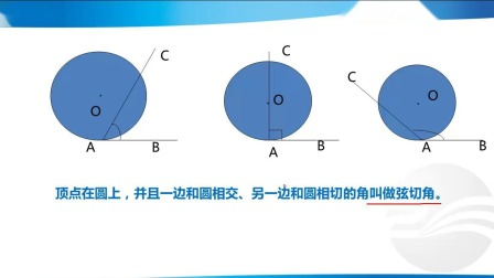 圆第十三讲 弦切角定理