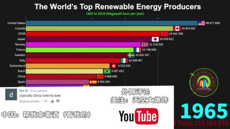 "YouTube网友:""中国的啤酒总是被别人拿着"",可再生能源世界国家排行榜,油管评论!"