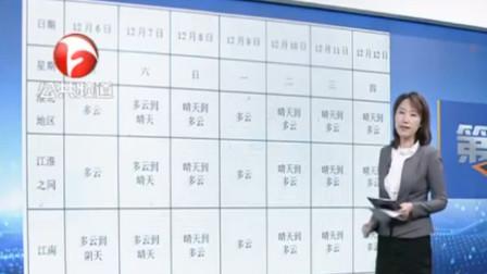 安徽:未来一周我省无降水,明起气温逐渐回升