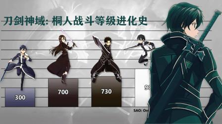 """刀剑神域:""""黑色剑士""""桐人的战斗等级进化史"""