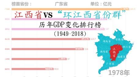 """阿卡林省加油!江西省VS""""环江西省份群""""历年GDP变化排行榜(1949-2018)【数据可视化】"""