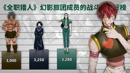 《全职猎人》幻影旅团成员的战斗力排行榜!