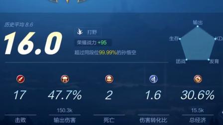 王者荣耀:点陪玩小姐姐!猴王16评分50%输出,杀嗨全场疯狂耍帅!