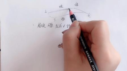 纹眉七点定位法理论知识讲解,零基础自学纹绣教学视频