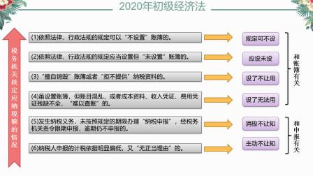 2020初级经济法基础:这样记税务核定征收情形很简单