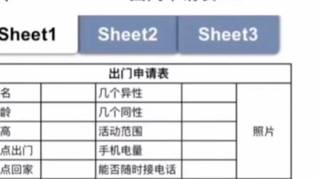 """女子为男友制""""晚归申请表"""" 网友:送命题集合"""