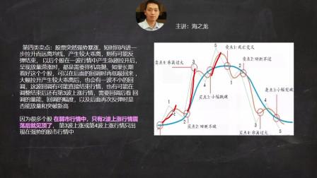 股票移动均线短线第4类买卖点分析 股票葛兰威尔法则指标交易精髓