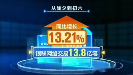 央视新闻联播 2020 银联 网联春节假期交易同比小幅增长