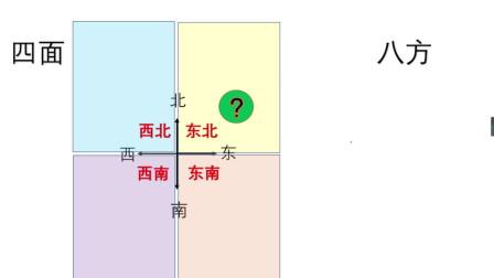 方向与位置:八个方位