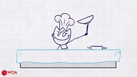 阿呆打算自己制作蛋糕他能成功吗?铅笔画小人游戏