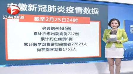 2月25日安徽省疫情通报:累计确诊989例,累计治愈727例