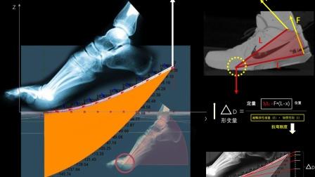 极客球鞋网课:弯折与跟脚