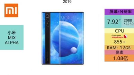 小米的黑科技,小米MIX系列手机发展史