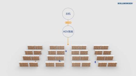 AGV基础 系统交通控制进阶详解