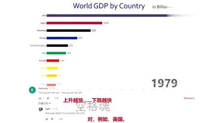 老外看中国:GDP展现中国崛起过程,外国人评论:来个人阻止中国吧,太厉害了