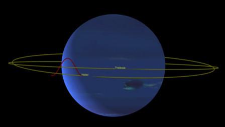 这两颗卫星运行方式诡异,是人类首次发现,是什么原因导致的?