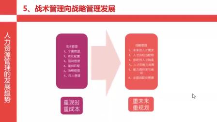 人力资源管理发展趋势之五