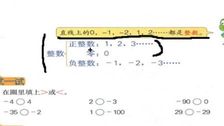 数学知识点,整数定义,自然数