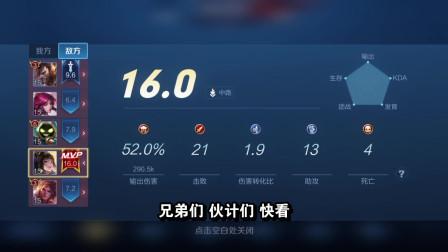 王者荣耀:16.0评分的上官婉儿,超过了100%的玩家