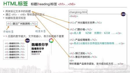 1.5倍速《HTML+CSS网页设计》2.2 初识HTML标签