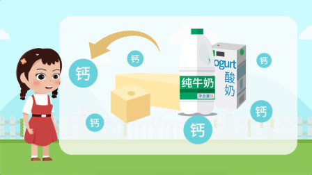 【科学嬉游记】矿物质有什么用——牛奶的用途