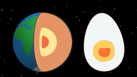 【科学嬉游记】地球的内部结构——地球和鸡蛋